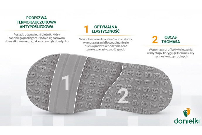 Kapcie profilaktyczne buty DANIELKI T105 T115 Petrol