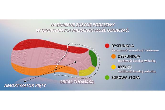 Sandałki Profilaktyczne Ortopedyczne Buty DAWID 1041 Granat GJKPJR
