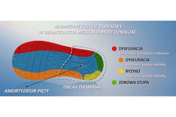 Sandałki Profilaktyczne Ortopedyczne Buty DAWID 1041 Granat GN