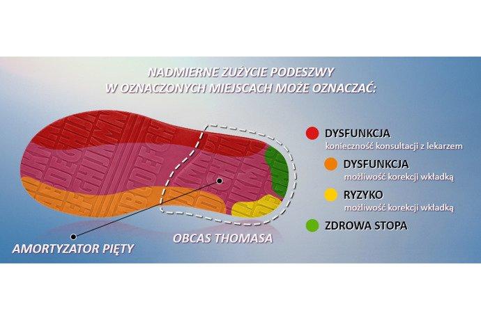 Sandałki Profilaktyczne Ortopedyczne Buty DAWID 1042 Fiolet FC2